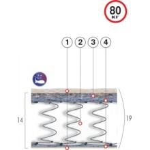 Матрас пружинный Хит-1